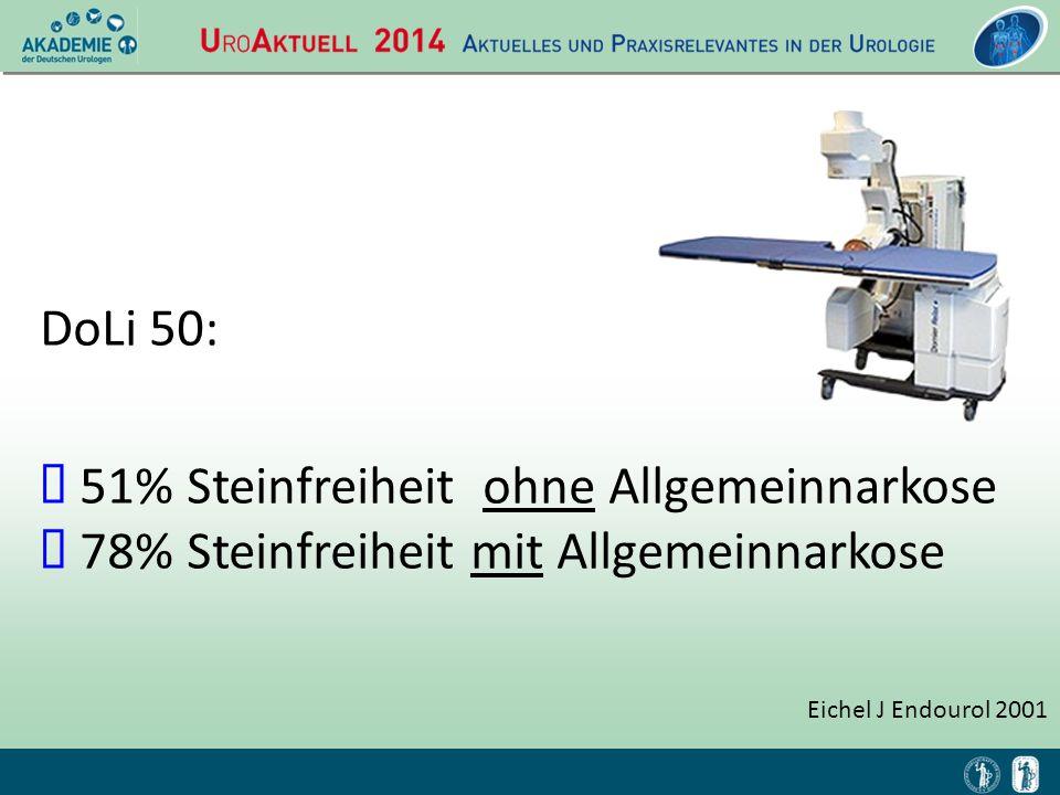 DoLi 50:  51% Steinfreiheit ohne Allgemeinnarkose  78% Steinfreiheit mit Allgemeinnarkose Eichel J Endourol 2001