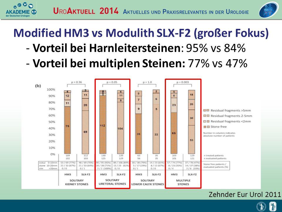Modified HM3 vs Modulith SLX-F2 (großer Fokus) - Vorteil bei Harnleitersteinen: 95% vs 84% - Vorteil bei multiplen Steinen: 77% vs 47% Zehnder Eur Uro