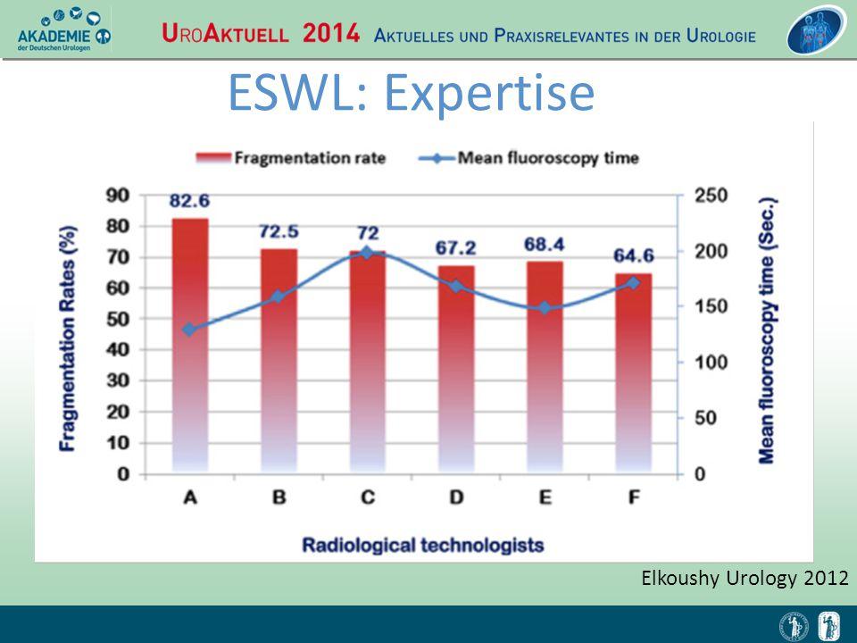 ESWL: Expertise Elkoushy Urology 2012