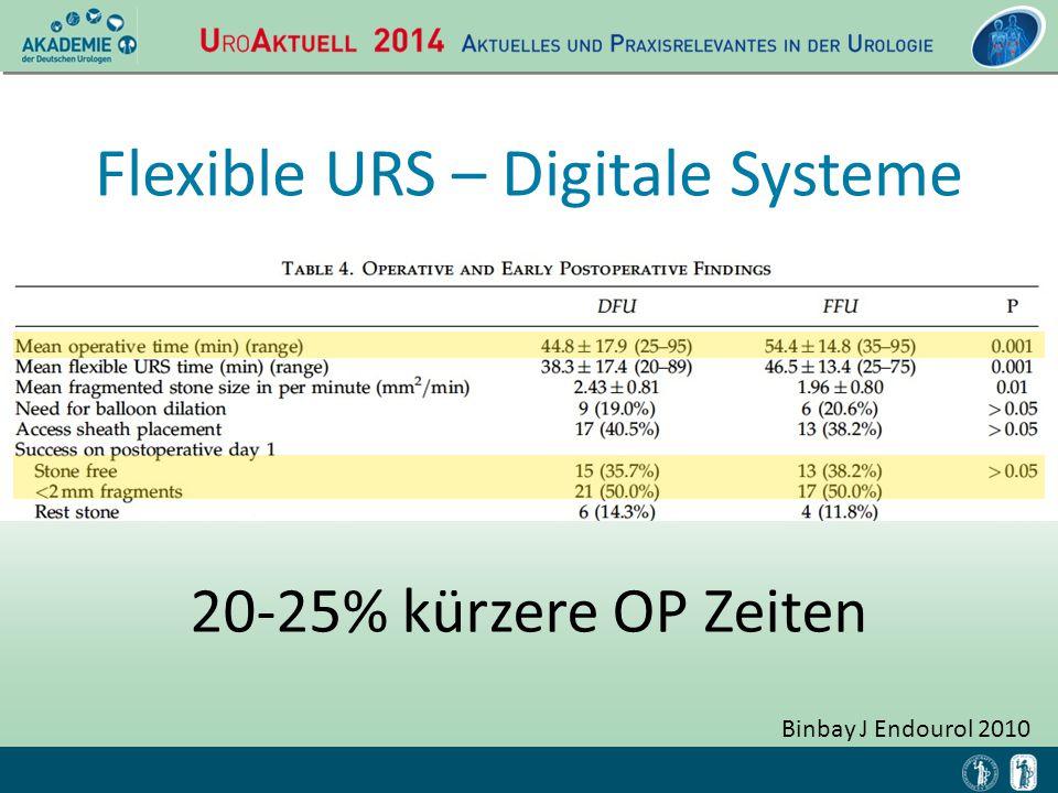 Binbay J Endourol 2010 Flexible URS – Digitale Systeme 20-25% kürzere OP Zeiten