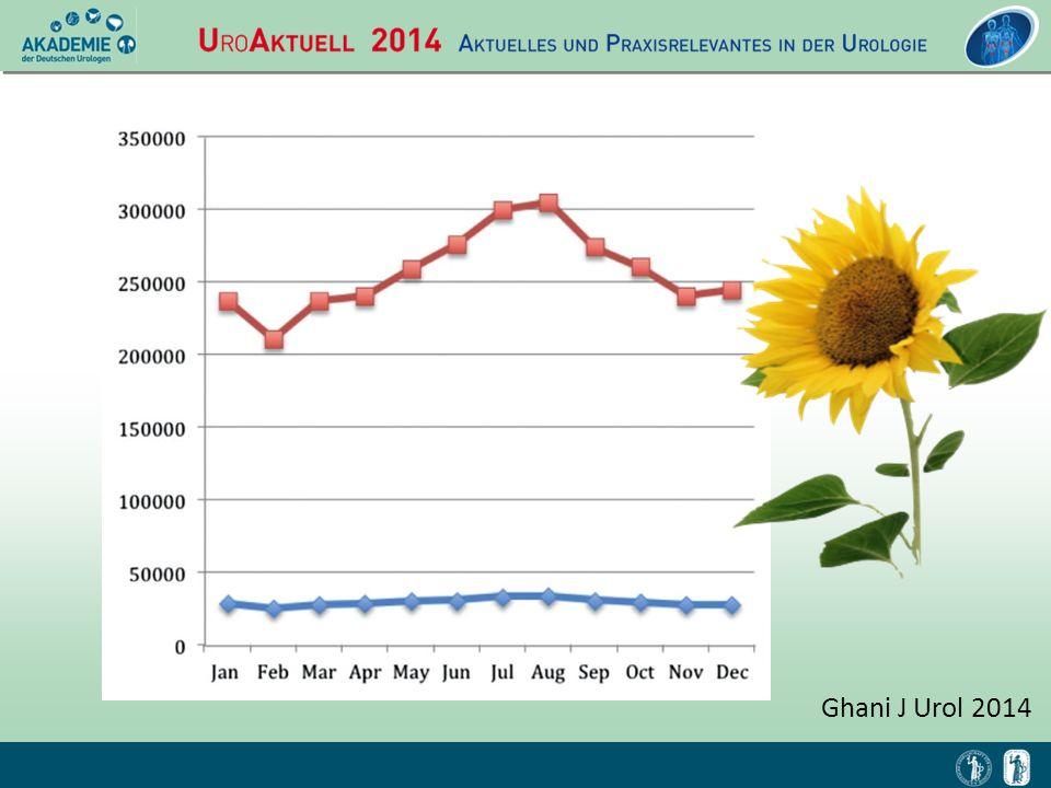 Ghani J Urol 2014