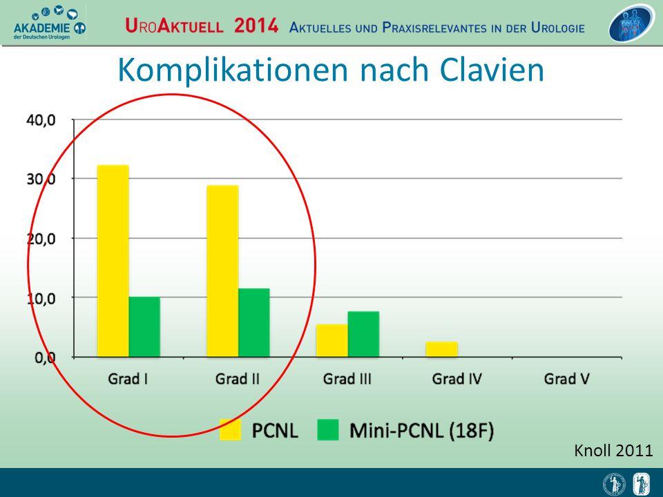 Komplikationen nach Clavien Knoll 2011