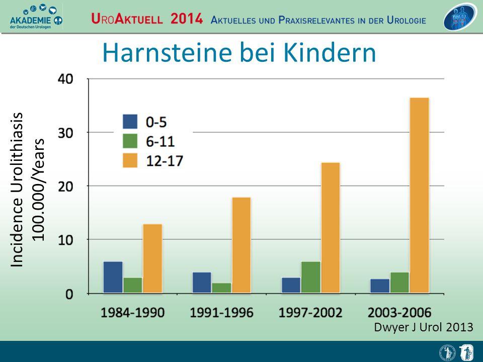 Incidence Urolithiasis 100.000/Years 7 Dwyer J Urol 2013 Harnsteine bei Kindern