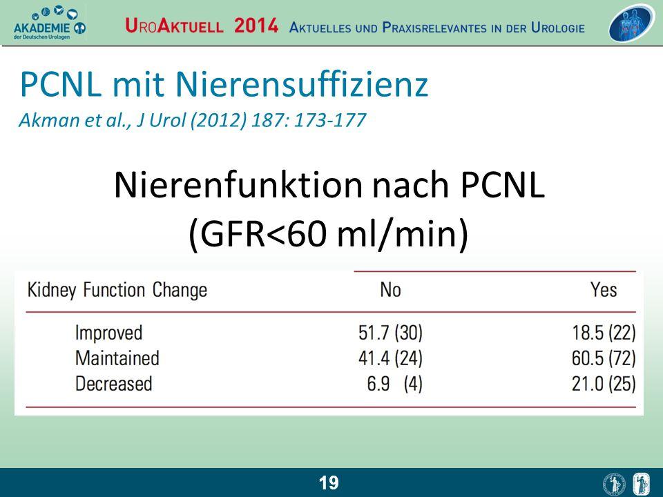 Nierenfunktion nach PCNL (GFR<60 ml/min) 19 PCNL mit Nierensuffizienz Akman et al., J Urol (2012) 187: 173-177