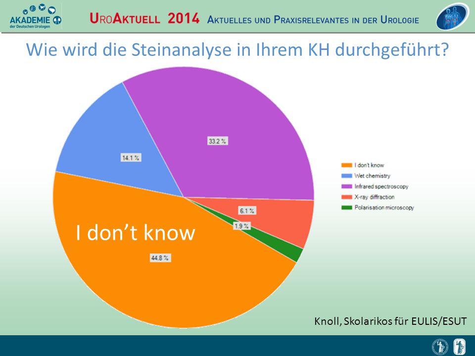 Knoll, Skolarikos für EULIS/ESUT Wie wird die Steinanalyse in Ihrem KH durchgeführt? I don't know