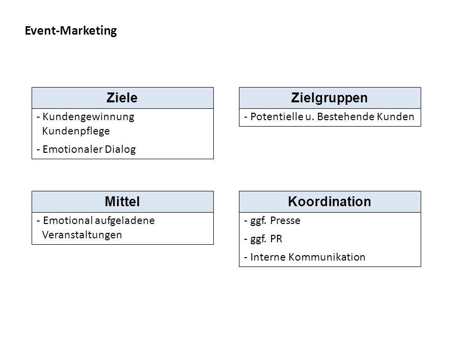 Event-Marketing - Kundengewinnung Kundenpflege - Emotionaler Dialog Ziele - Potentielle u.