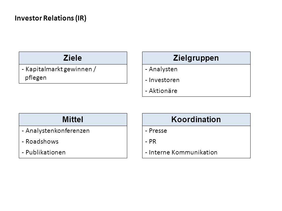 Investor Relations (IR) - Kapitalmarkt gewinnen / pflegen Ziele - Analysten - Investoren - Aktionäre Zielgruppen - Analystenkonferenzen - Roadshows - Publikationen Mittel - Presse - PR - Interne Kommunikation Koordination
