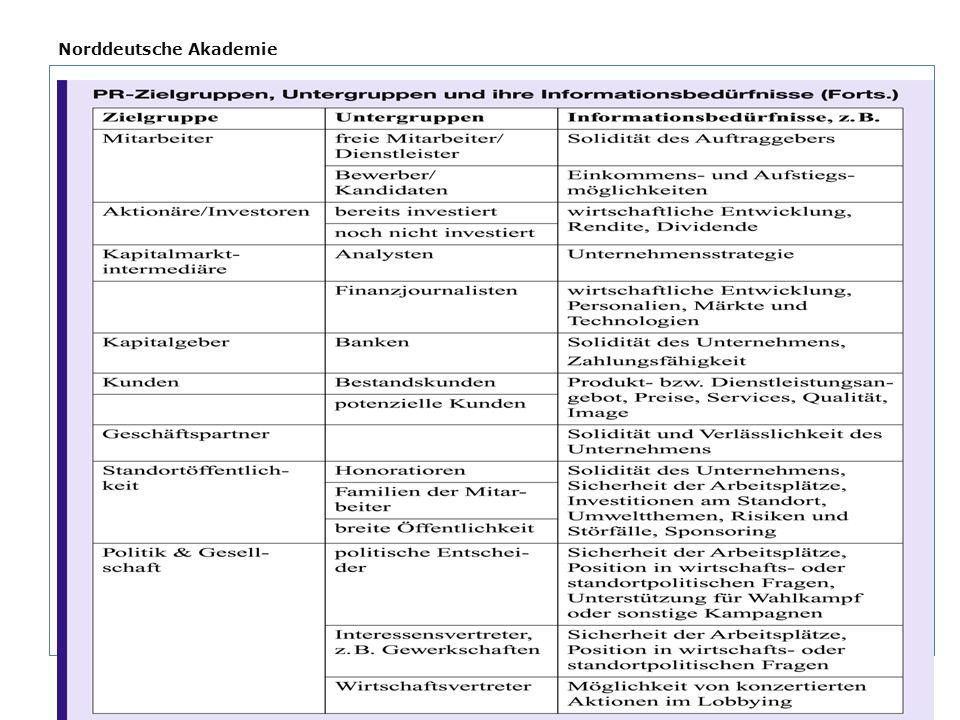 Norddeutsche Akademie Wortgestaltung Norbert L. Esser