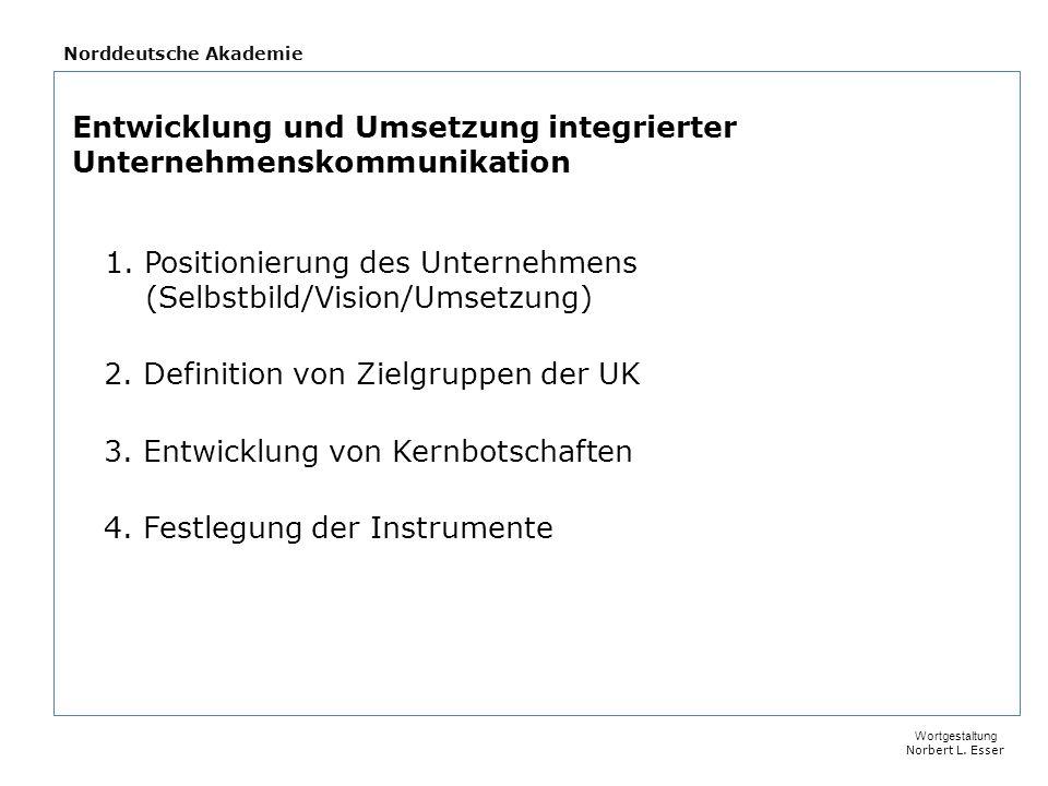 Norddeutsche Akademie 1.Positionierung des Unternehmens (Selbstbild/Vision/Umsetzung) 2.