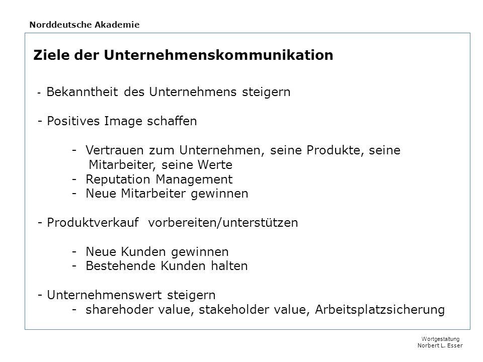 Krisenverlaufs-Muster 45 Phasen Ebenen VorsorgenErkennenBegrenzenNeu startenLernen Inhalte/ Prozesse Informationen Organisation Kommunikation Psychologie Was passiert wann, wie und warum.