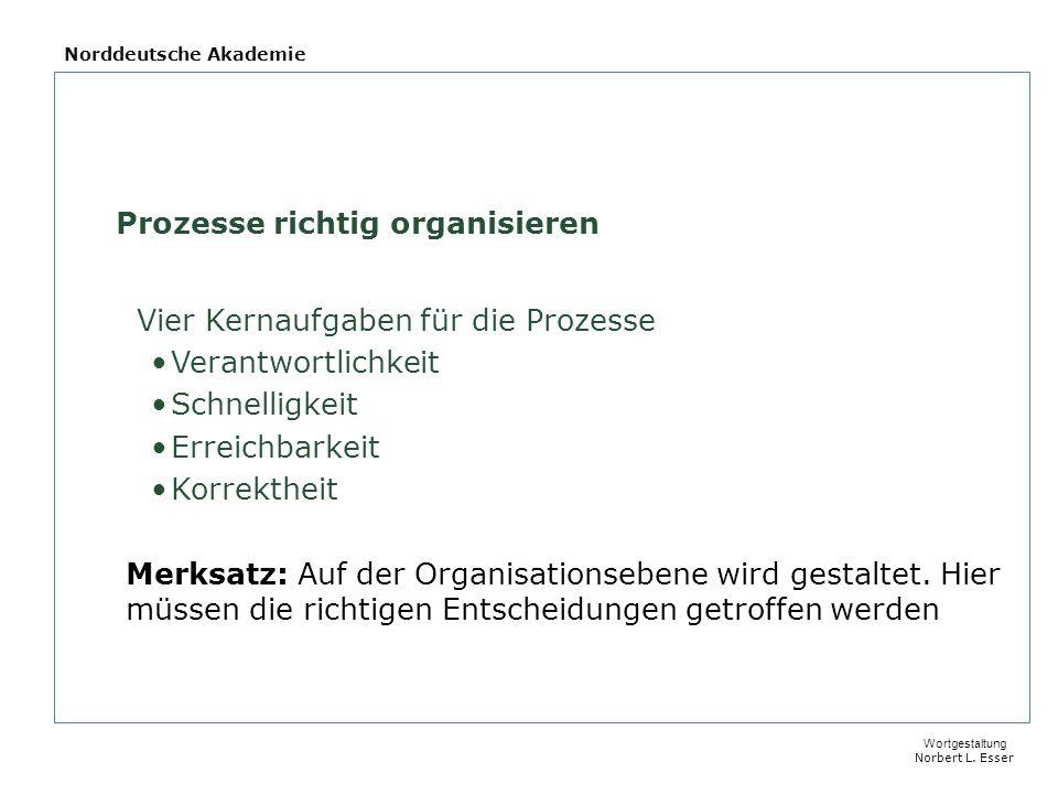Norddeutsche Akademie Prozesse richtig organisieren Vier Kernaufgaben für die Prozesse Verantwortlichkeit Schnelligkeit Erreichbarkeit Korrektheit Merksatz: Auf der Organisationsebene wird gestaltet.