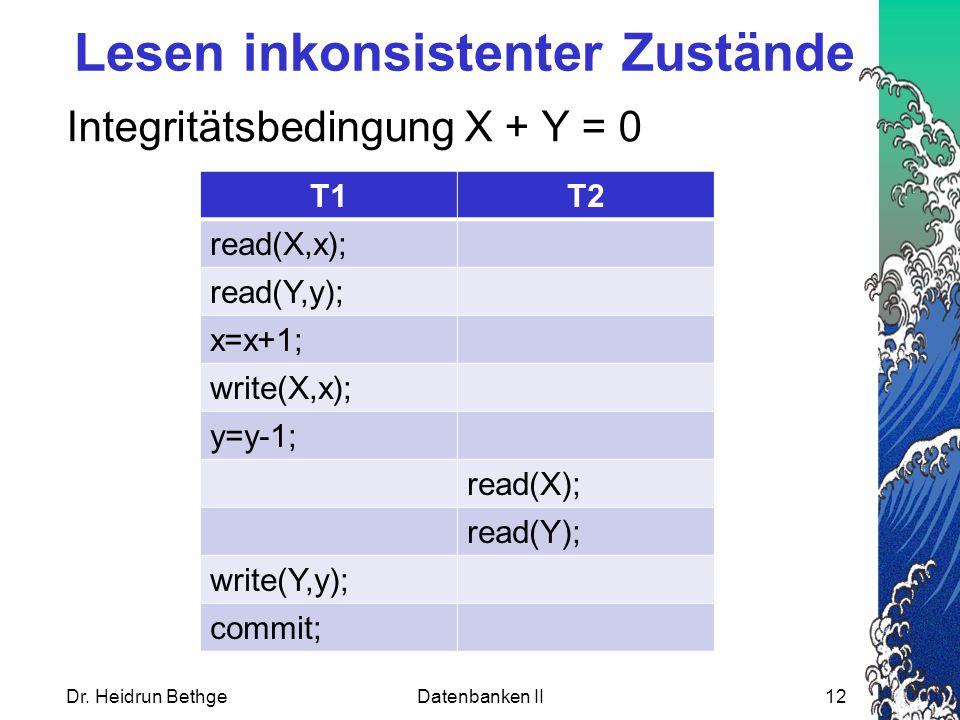 Lesen inkonsistenter Zustände Integritätsbedingung X + Y = 0 Dr. Heidrun BethgeDatenbanken II12 T1T2 read(X,x); read(Y,y); x=x+1; write(X,x); y=y-1; r