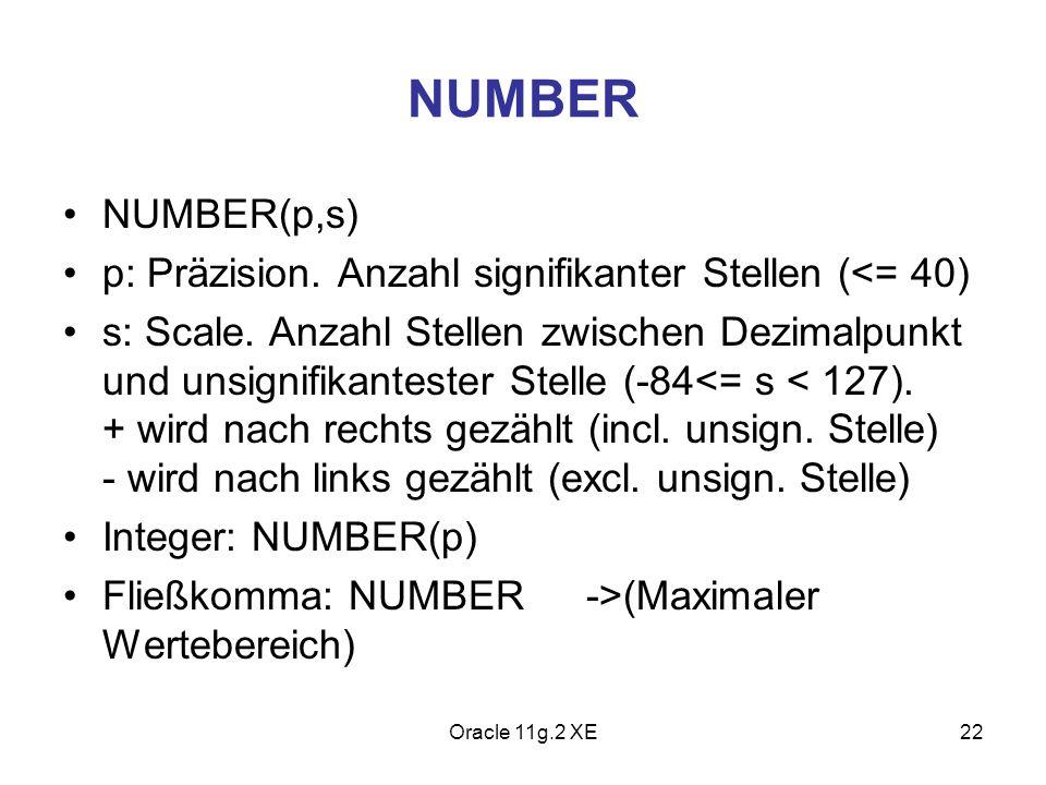 NUMBER NUMBER(p,s) p: Präzision. Anzahl signifikanter Stellen (<= 40) s: Scale. Anzahl Stellen zwischen Dezimalpunkt und unsignifikantester Stelle (-8