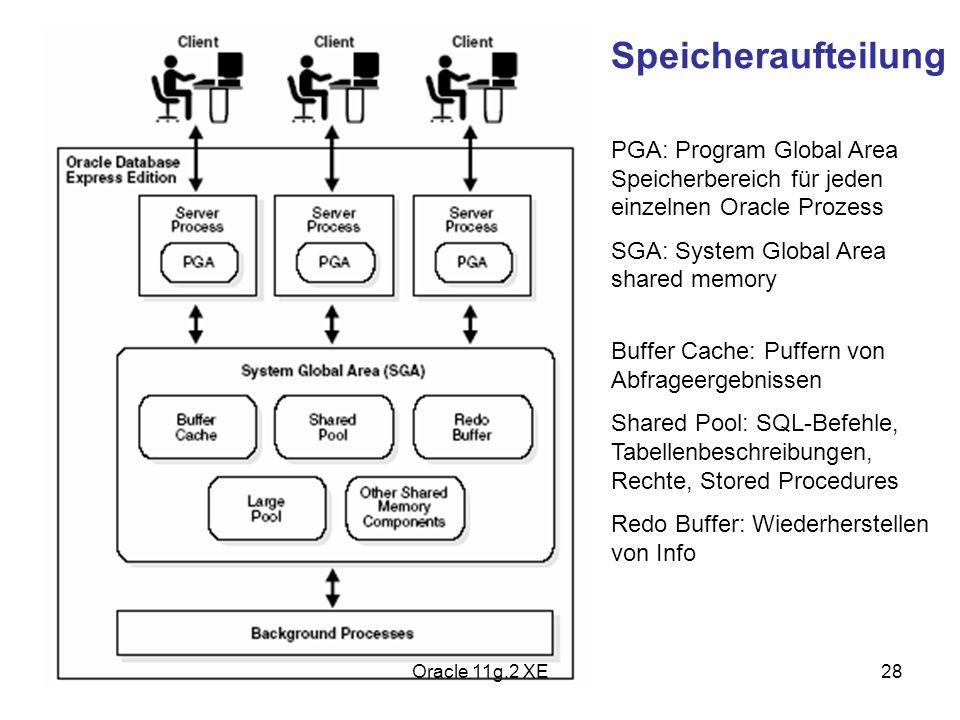 Speicheraufteilung PGA: Program Global Area Speicherbereich für jeden einzelnen Oracle Prozess SGA: System Global Area shared memory Buffer Cache: Puf