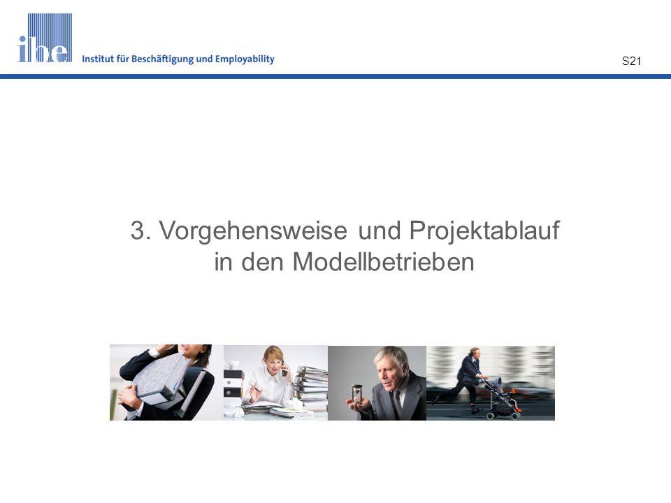 S21 3. Vorgehensweise und Projektablauf in den Modellbetrieben