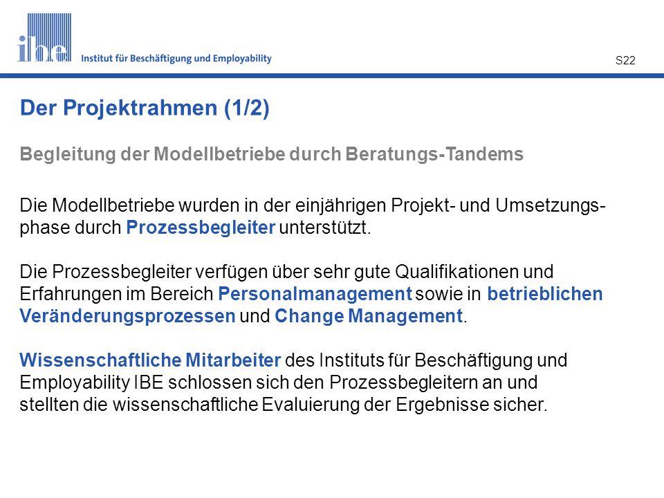 S22 Die Modellbetriebe wurden in der einjährigen Projekt- und Umsetzungs- phase durch Prozessbegleiter unterstützt. Die Prozessbegleiter verfügen über