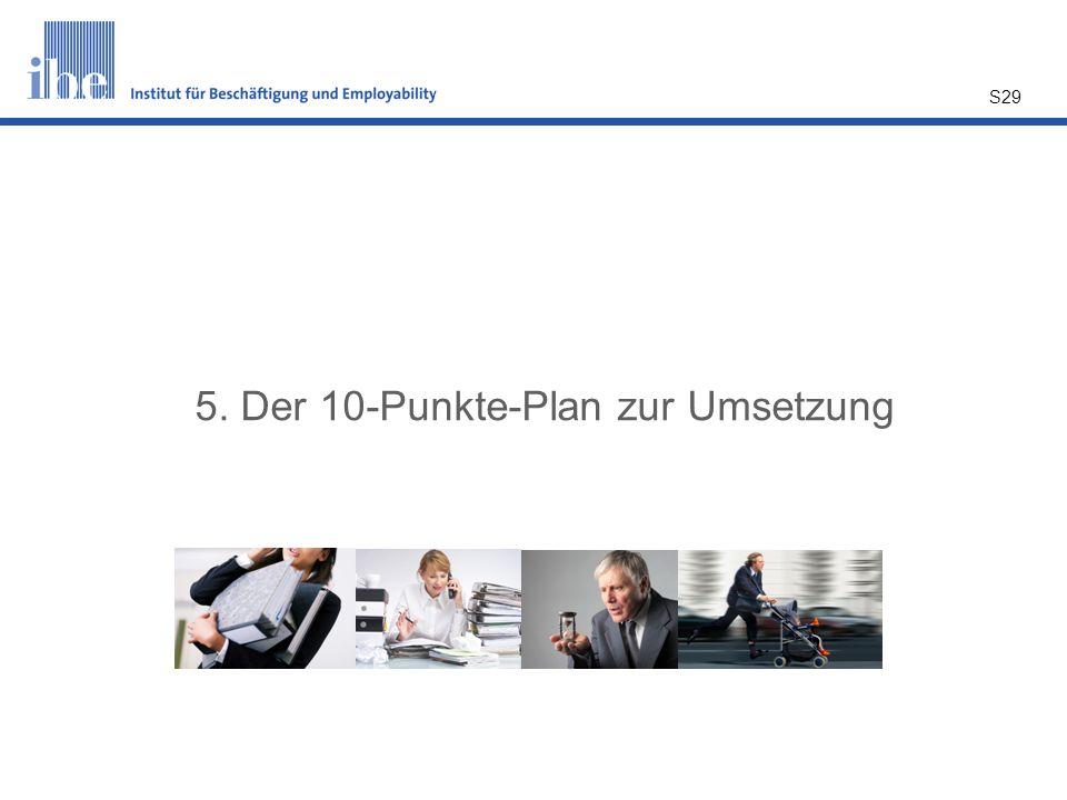 S29 5. Der 10-Punkte-Plan zur Umsetzung
