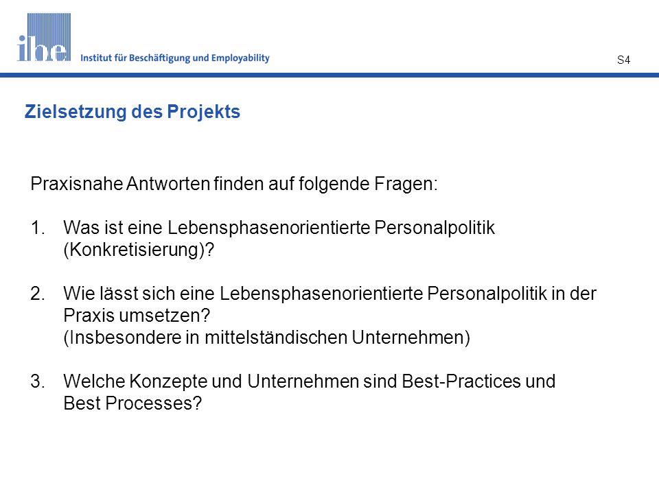 S4 Praxisnahe Antworten finden auf folgende Fragen: 1.Was ist eine Lebensphasenorientierte Personalpolitik (Konkretisierung)? 2.Wie lässt sich eine Le