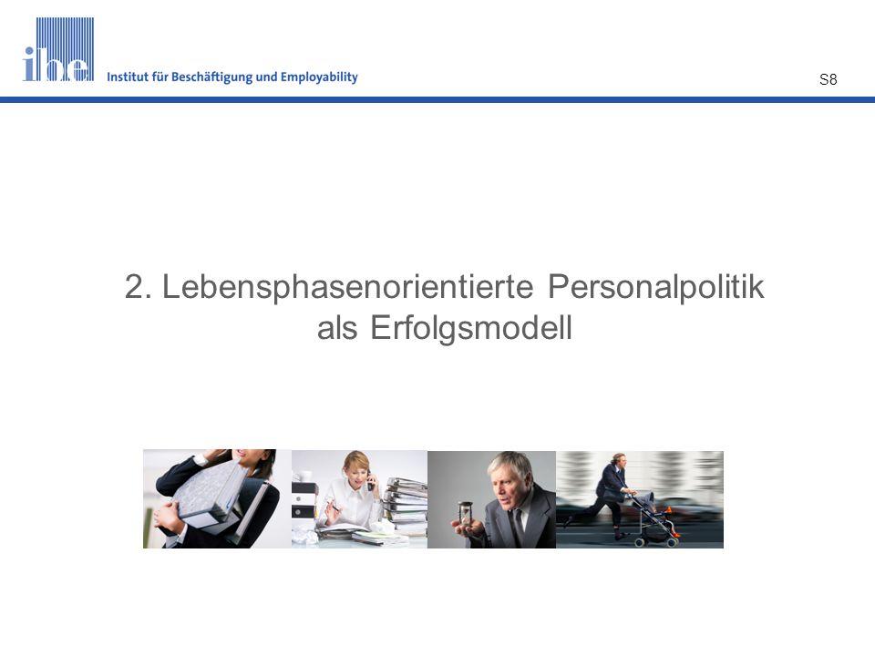 S8 2. Lebensphasenorientierte Personalpolitik als Erfolgsmodell