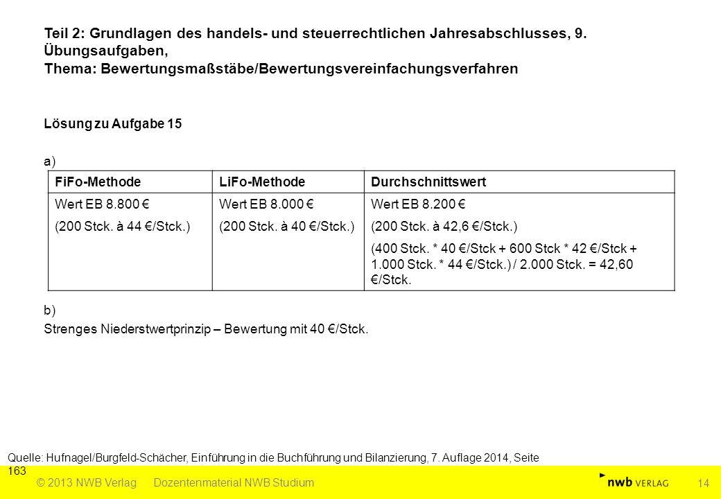 Teil 2: Grundlagen des handels- und steuerrechtlichen Jahresabschlusses, 9. Übungsaufgaben, Thema: Bewertungsmaßstäbe/Bewertungsvereinfachungsverfahre