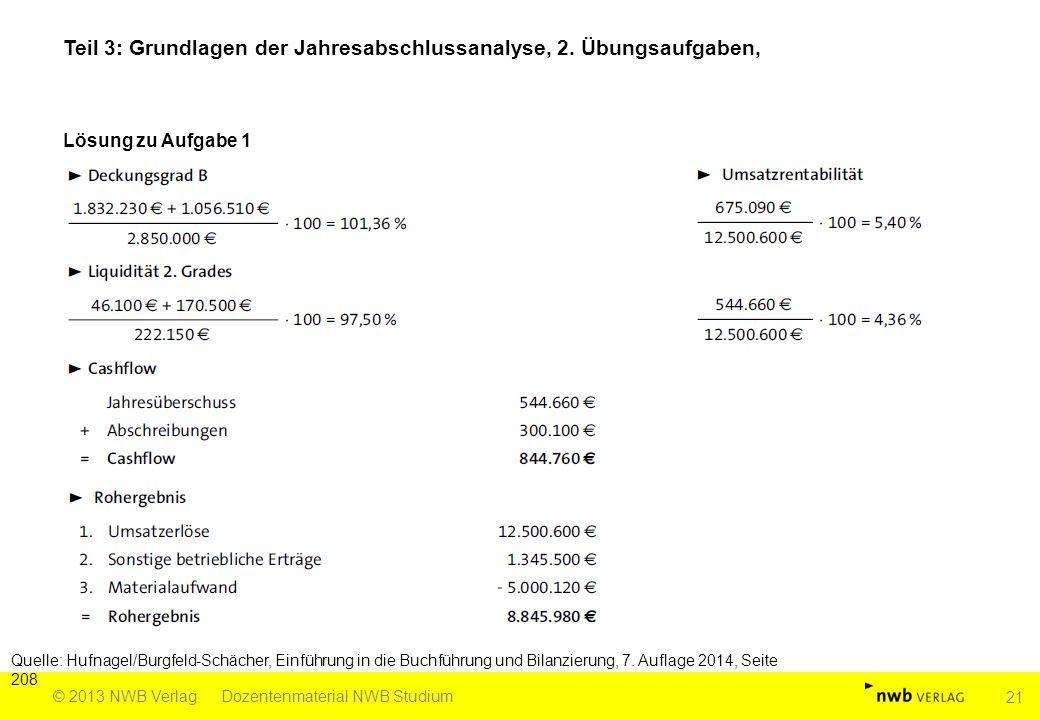Teil 3: Grundlagen der Jahresabschlussanalyse, 2. Übungsaufgaben, Quelle: Hufnagel/Burgfeld-Schächer, Einführung in die Buchführung und Bilanzierung,