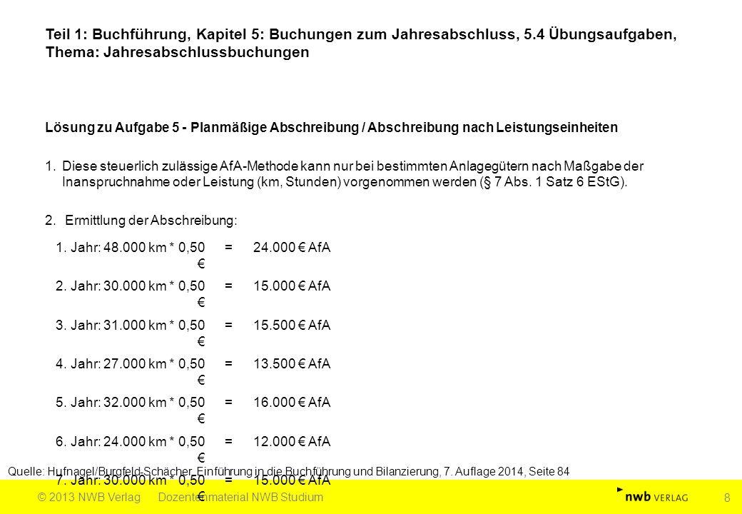 Teil 1: Buchführung, Kapitel 5: Buchungen zum Jahresabschluss, 5.4 Übungsaufgaben, Thema: Jahresabschlussbuchungen Quelle: Hufnagel/Burgfeld-Schächer,