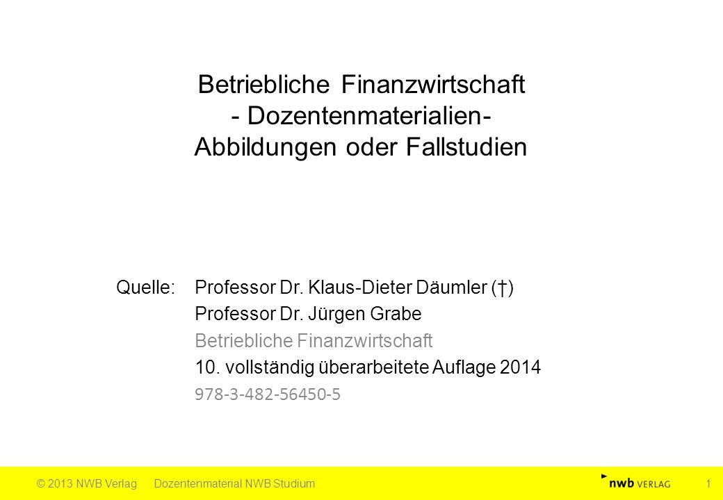 Betriebliche Finanzwirtschaft - Dozentenmaterialien- Abbildungen oder Fallstudien © 2013 NWB VerlagDozentenmaterial NWB Studium1 Quelle: Professor Dr.