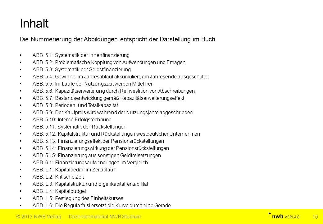 Inhalt Die Nummerierung der Abbildungen entspricht der Darstellung im Buch. ABB. 5.1: Systematik der Innenfinanzierung ABB. 5.2: Problematische Kopplu