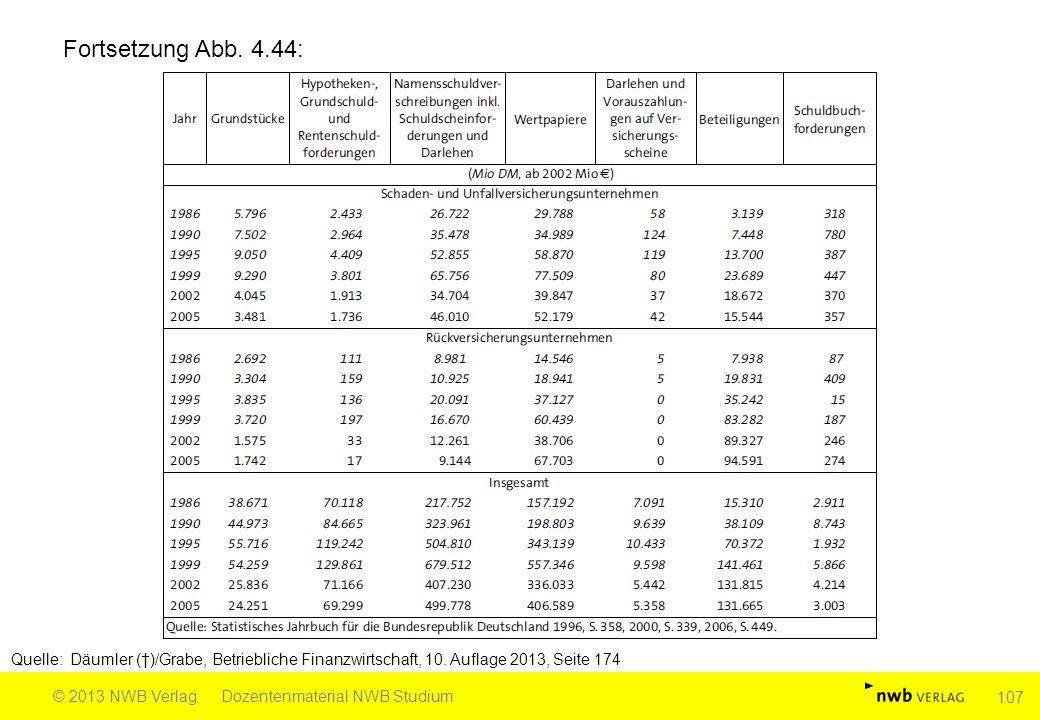Fortsetzung Abb. 4.44: Quelle: Däumler (†)/Grabe, Betriebliche Finanzwirtschaft, 10. Auflage 2013, Seite 174 © 2013 NWB VerlagDozentenmaterial NWB Stu