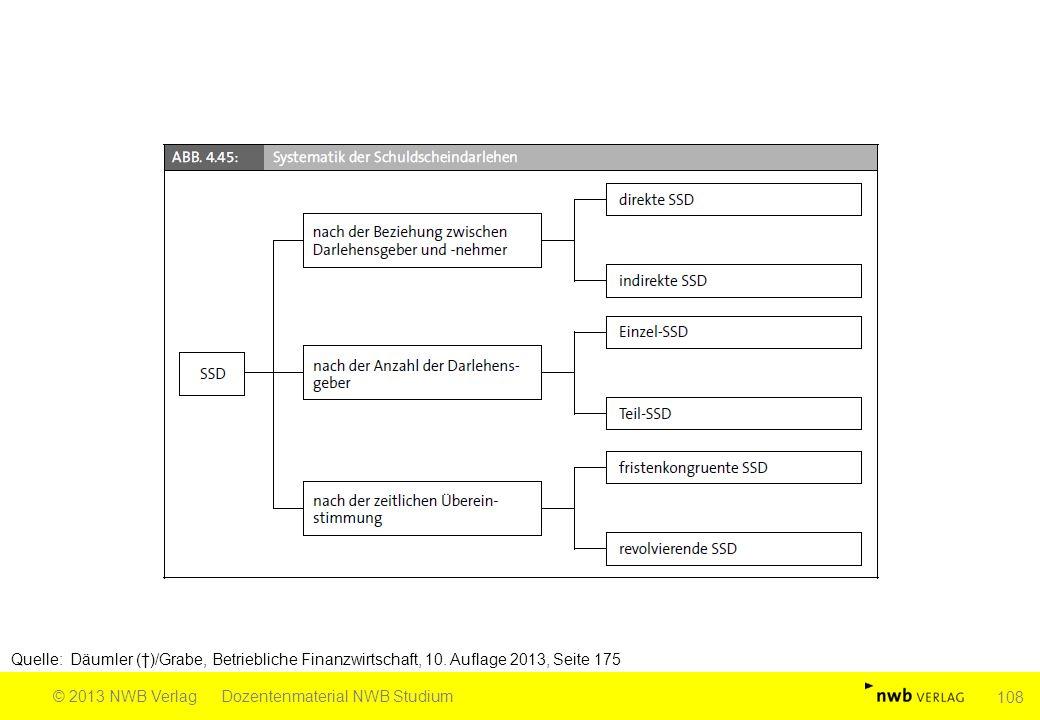 Quelle: Däumler (†)/Grabe, Betriebliche Finanzwirtschaft, 10. Auflage 2013, Seite 175 © 2013 NWB VerlagDozentenmaterial NWB Studium 108