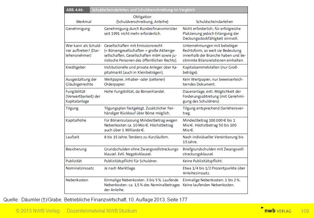 Quelle: Däumler (†)/Grabe, Betriebliche Finanzwirtschaft, 10. Auflage 2013, Seite 177 © 2013 NWB VerlagDozentenmaterial NWB Studium 109