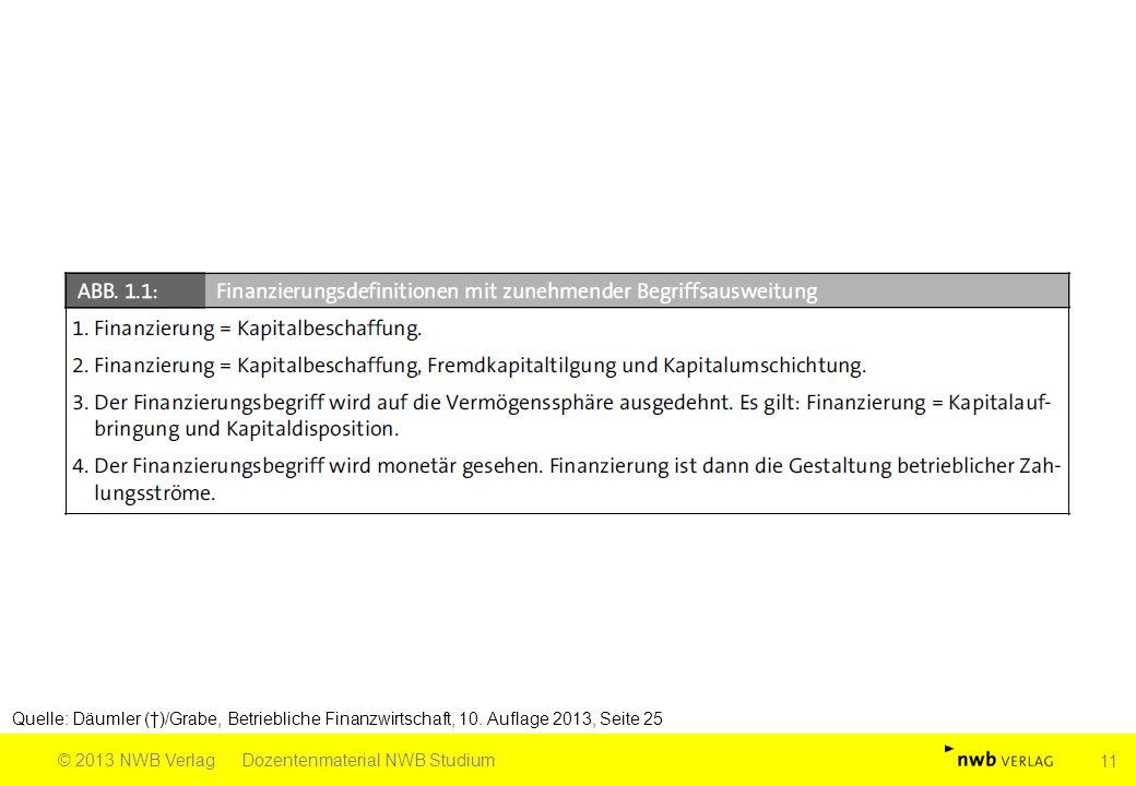 Quelle: Däumler (†)/Grabe, Betriebliche Finanzwirtschaft, 10. Auflage 2013, Seite 25 © 2013 NWB VerlagDozentenmaterial NWB Studium 11