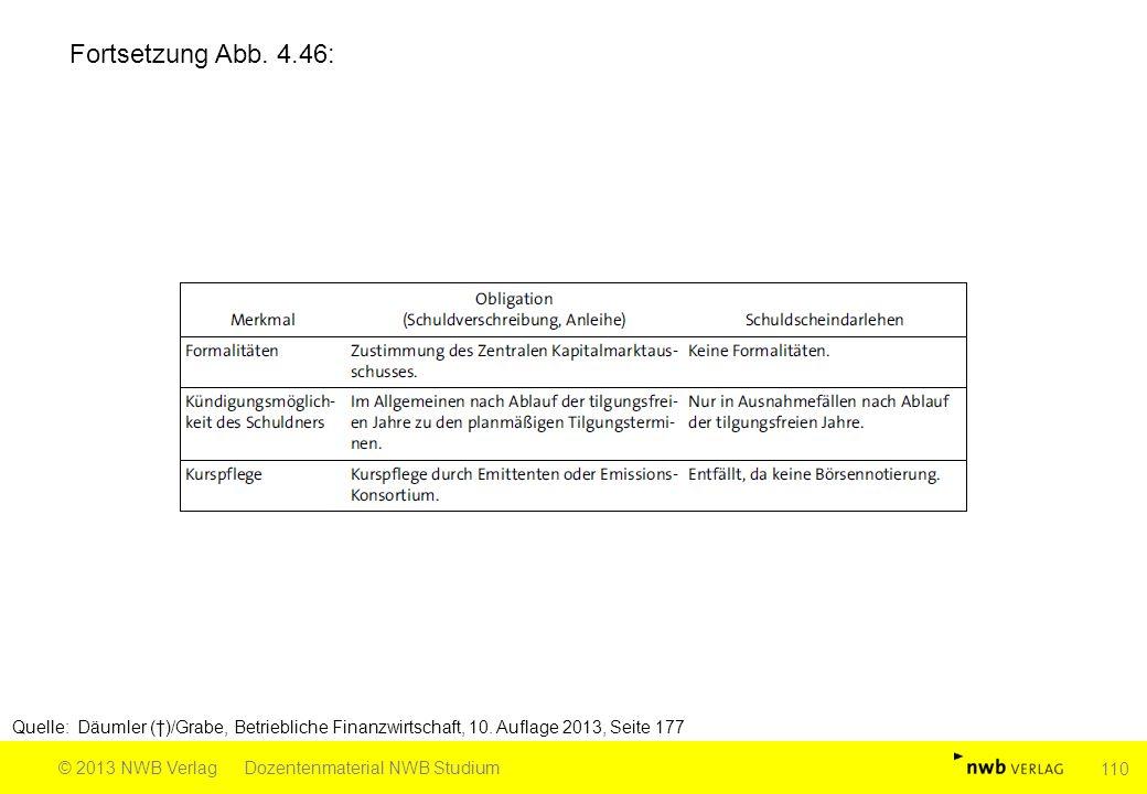 Fortsetzung Abb. 4.46: Quelle: Däumler (†)/Grabe, Betriebliche Finanzwirtschaft, 10. Auflage 2013, Seite 177 © 2013 NWB VerlagDozentenmaterial NWB Stu