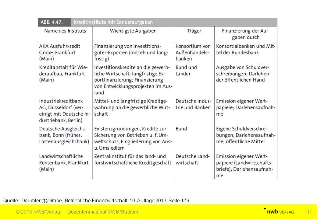 Quelle: Däumler (†)/Grabe, Betriebliche Finanzwirtschaft, 10. Auflage 2013, Seite 179 © 2013 NWB VerlagDozentenmaterial NWB Studium 111