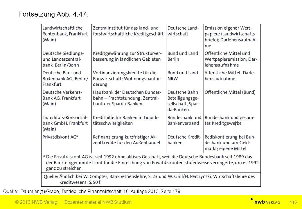 Fortsetzung Abb. 4.47: Quelle: Däumler (†)/Grabe, Betriebliche Finanzwirtschaft, 10. Auflage 2013, Seite 179 © 2013 NWB VerlagDozentenmaterial NWB Stu