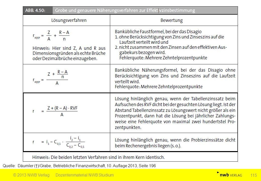 Quelle: Däumler (†)/Grabe, Betriebliche Finanzwirtschaft, 10. Auflage 2013, Seite 196 © 2013 NWB VerlagDozentenmaterial NWB Studium 115