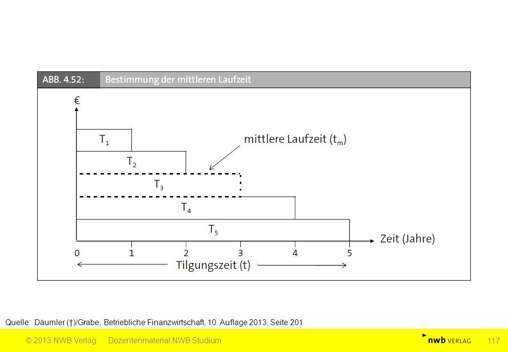 Quelle: Däumler (†)/Grabe, Betriebliche Finanzwirtschaft, 10. Auflage 2013, Seite 201 © 2013 NWB VerlagDozentenmaterial NWB Studium 117