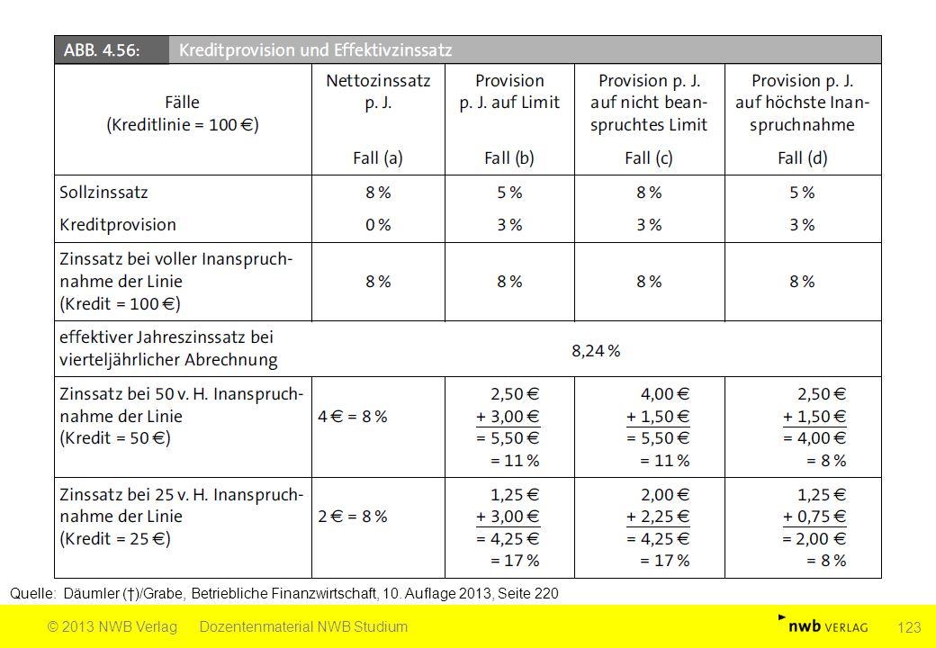 Quelle: Däumler (†)/Grabe, Betriebliche Finanzwirtschaft, 10. Auflage 2013, Seite 220 © 2013 NWB VerlagDozentenmaterial NWB Studium 123