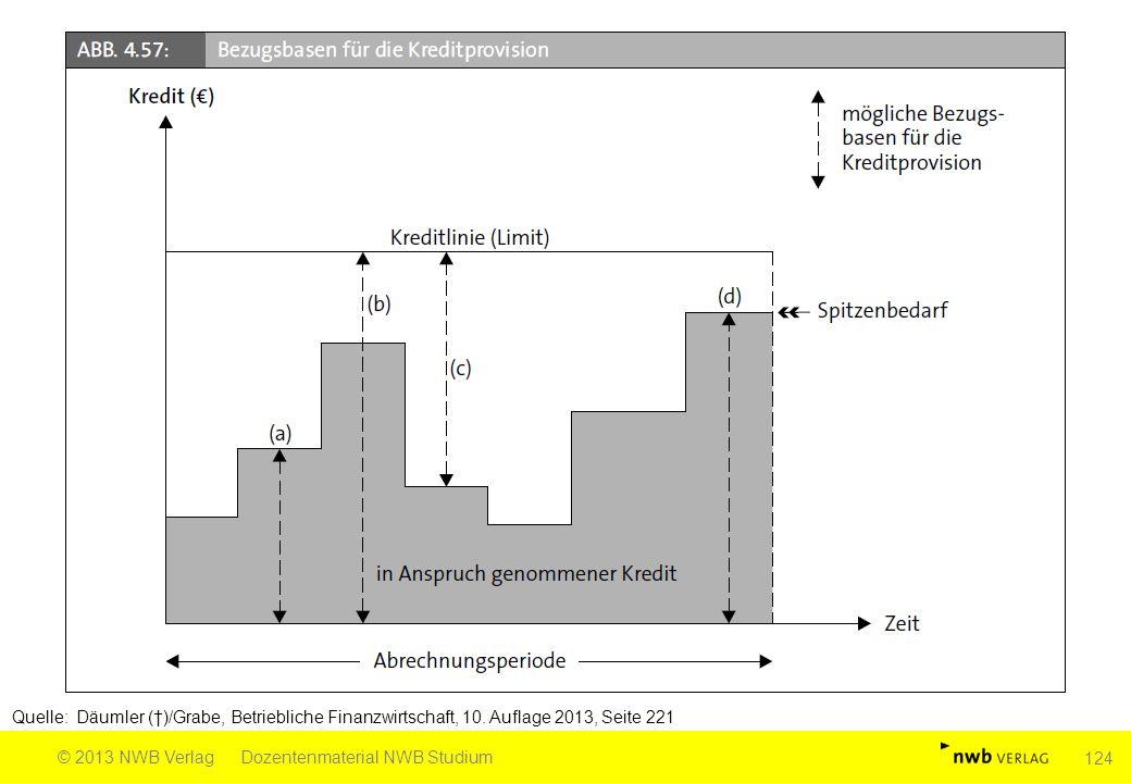 Quelle: Däumler (†)/Grabe, Betriebliche Finanzwirtschaft, 10. Auflage 2013, Seite 221 © 2013 NWB VerlagDozentenmaterial NWB Studium 124
