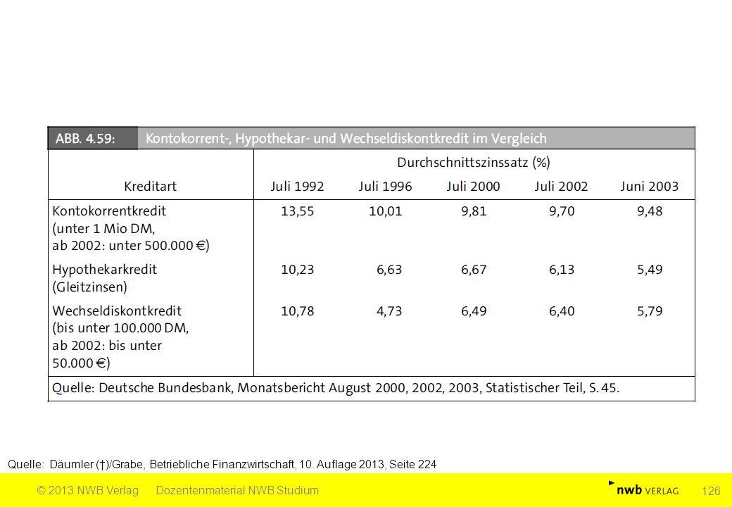 Quelle: Däumler (†)/Grabe, Betriebliche Finanzwirtschaft, 10. Auflage 2013, Seite 224 © 2013 NWB VerlagDozentenmaterial NWB Studium 126