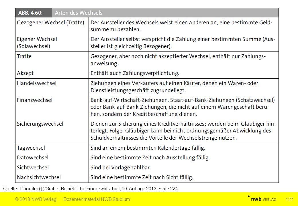 Quelle: Däumler (†)/Grabe, Betriebliche Finanzwirtschaft, 10. Auflage 2013, Seite 224 © 2013 NWB VerlagDozentenmaterial NWB Studium 127