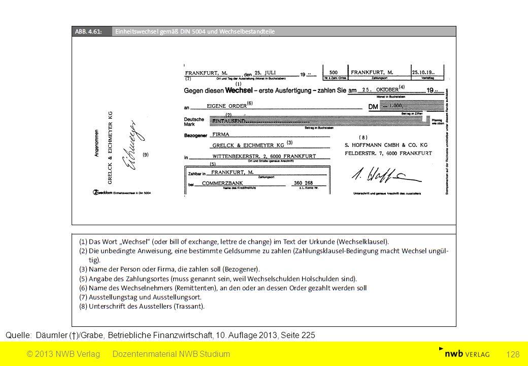 Quelle: Däumler (†)/Grabe, Betriebliche Finanzwirtschaft, 10. Auflage 2013, Seite 225 © 2013 NWB VerlagDozentenmaterial NWB Studium 128