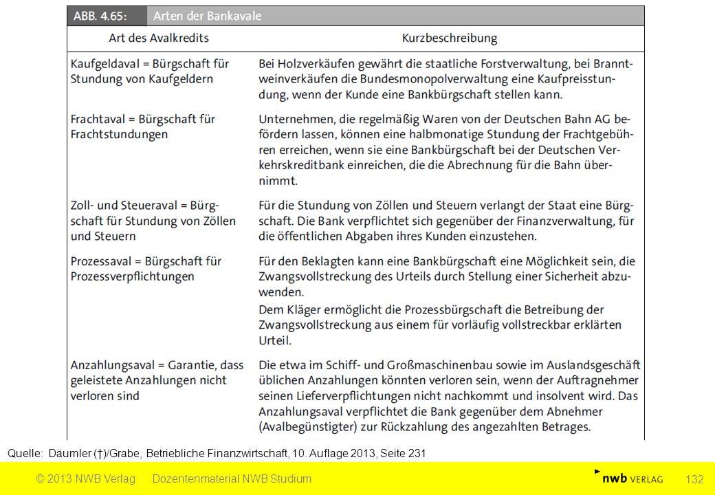 Quelle: Däumler (†)/Grabe, Betriebliche Finanzwirtschaft, 10. Auflage 2013, Seite 231 © 2013 NWB VerlagDozentenmaterial NWB Studium 132