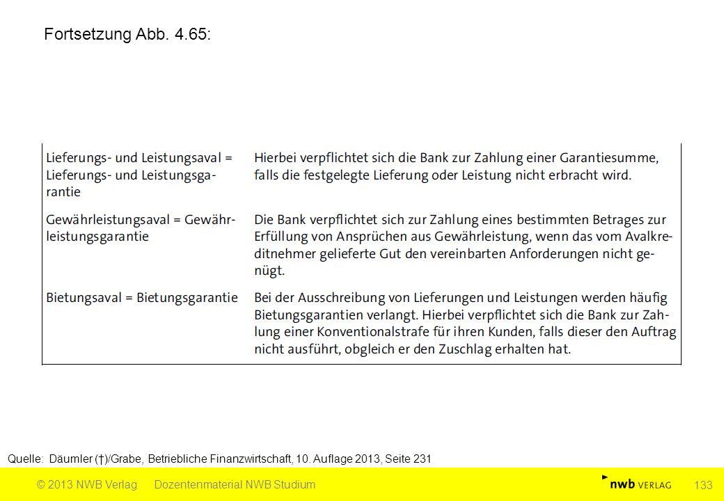 Fortsetzung Abb. 4.65: Quelle: Däumler (†)/Grabe, Betriebliche Finanzwirtschaft, 10. Auflage 2013, Seite 231 © 2013 NWB VerlagDozentenmaterial NWB Stu
