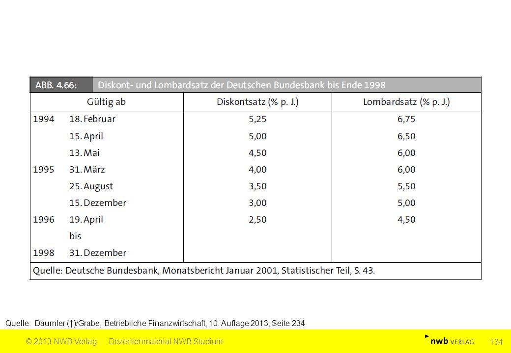 Quelle: Däumler (†)/Grabe, Betriebliche Finanzwirtschaft, 10. Auflage 2013, Seite 234 © 2013 NWB VerlagDozentenmaterial NWB Studium 134
