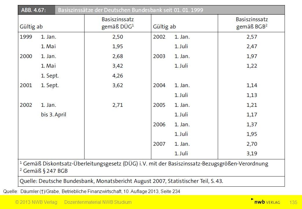 Quelle: Däumler (†)/Grabe, Betriebliche Finanzwirtschaft, 10. Auflage 2013, Seite 234 © 2013 NWB VerlagDozentenmaterial NWB Studium 135