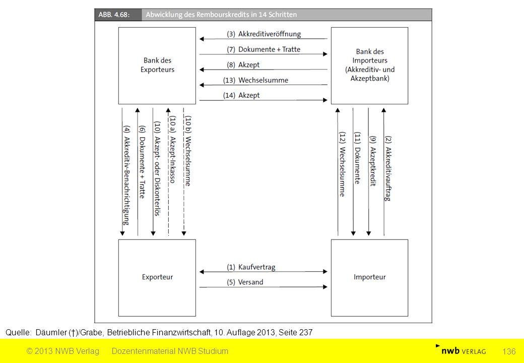 Quelle: Däumler (†)/Grabe, Betriebliche Finanzwirtschaft, 10. Auflage 2013, Seite 237 © 2013 NWB VerlagDozentenmaterial NWB Studium 136
