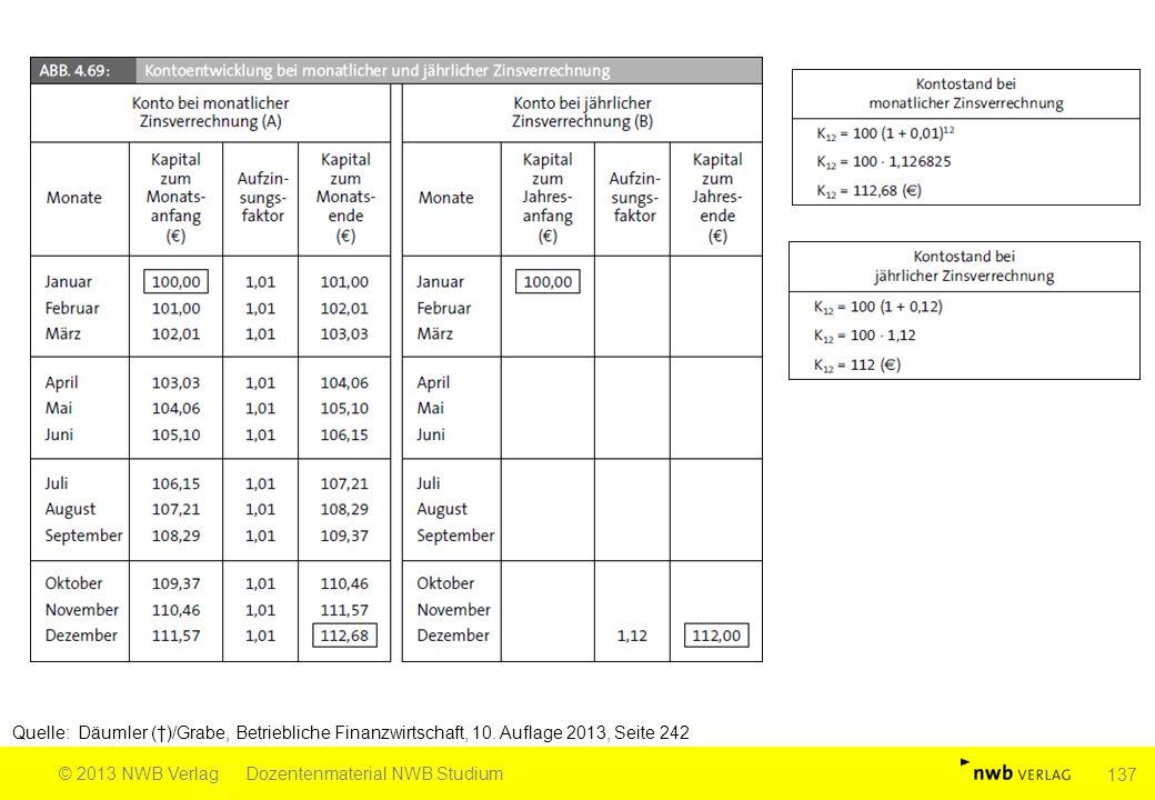 Quelle: Däumler (†)/Grabe, Betriebliche Finanzwirtschaft, 10. Auflage 2013, Seite 242 © 2013 NWB VerlagDozentenmaterial NWB Studium 137