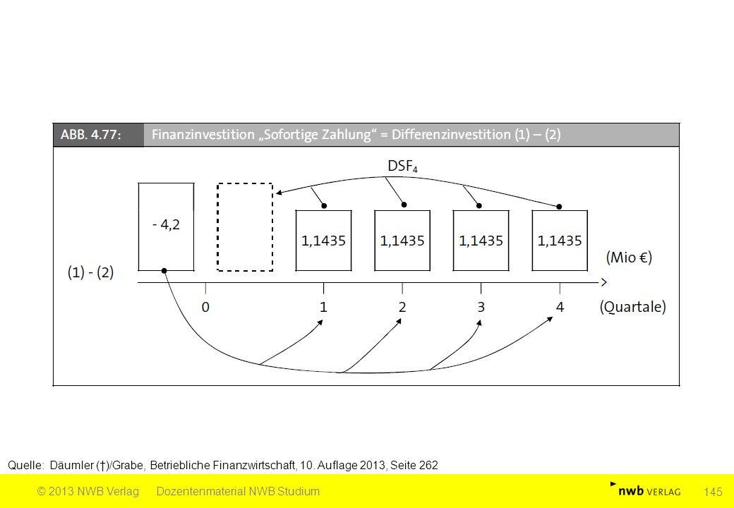 Quelle: Däumler (†)/Grabe, Betriebliche Finanzwirtschaft, 10. Auflage 2013, Seite 262 © 2013 NWB VerlagDozentenmaterial NWB Studium 145