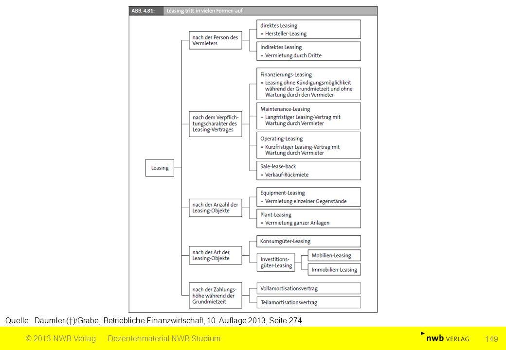 Quelle: Däumler (†)/Grabe, Betriebliche Finanzwirtschaft, 10. Auflage 2013, Seite 274 © 2013 NWB VerlagDozentenmaterial NWB Studium 149